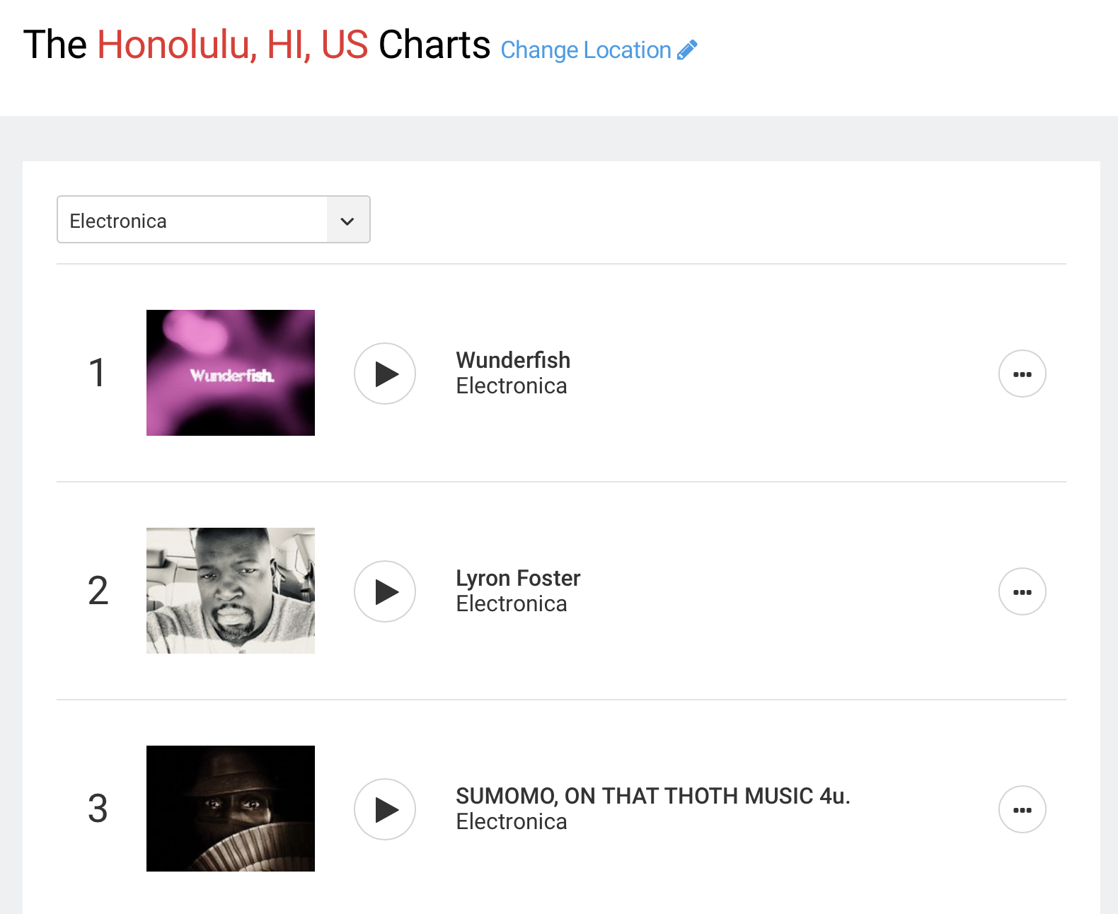 Lyron Foster is Ranked Second on Honolulu Hawaii Electronica Music Charts
